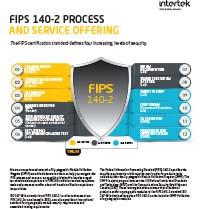 FIPS 140-2 Fact Sheet