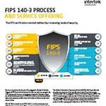FIPS 140-3 Fact Sheet